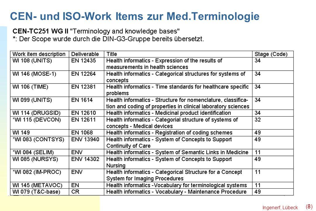 CEN- und ISO-Work Items zur Med.Terminologie