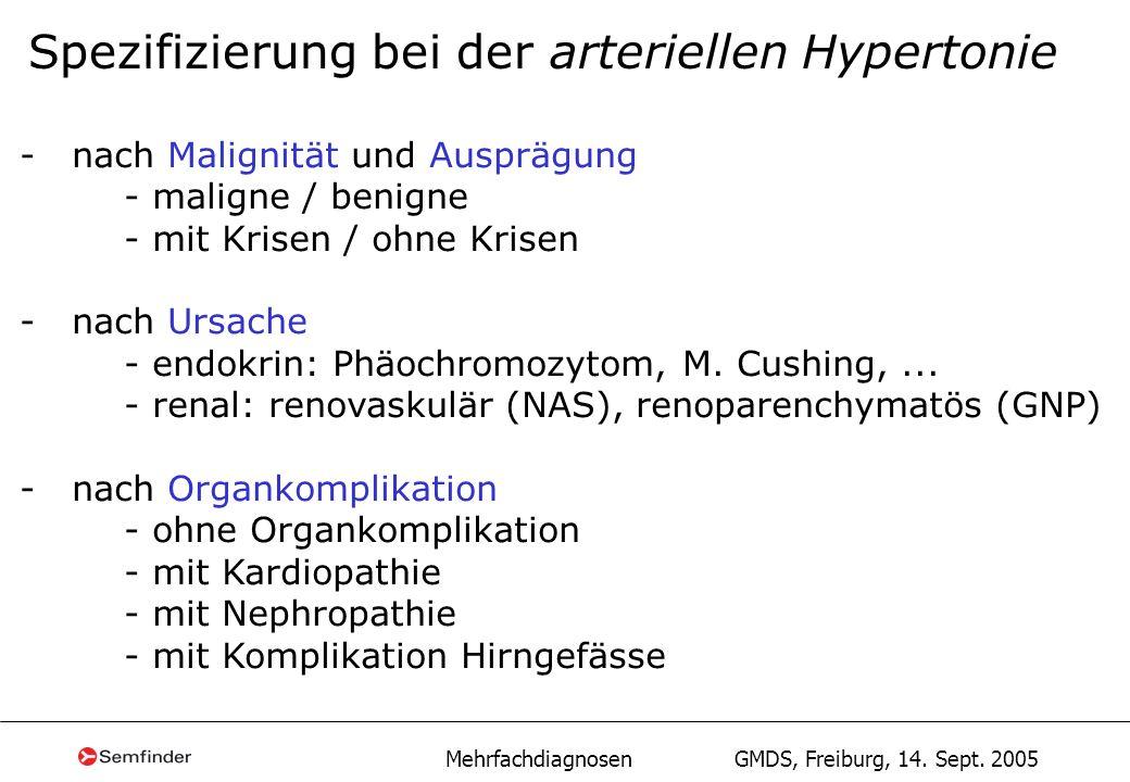 Spezifizierung bei der arteriellen Hypertonie