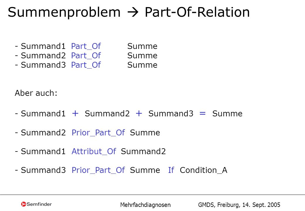 Summenproblem  Part-Of-Relation