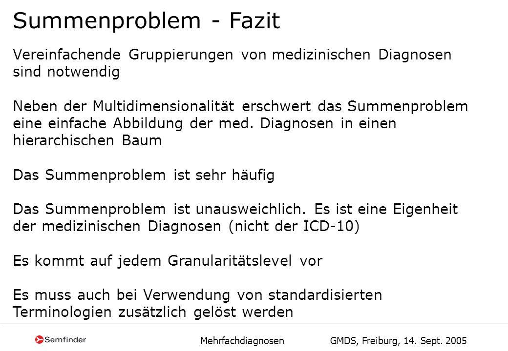 Summenproblem - Fazit Vereinfachende Gruppierungen von medizinischen Diagnosen sind notwendig.