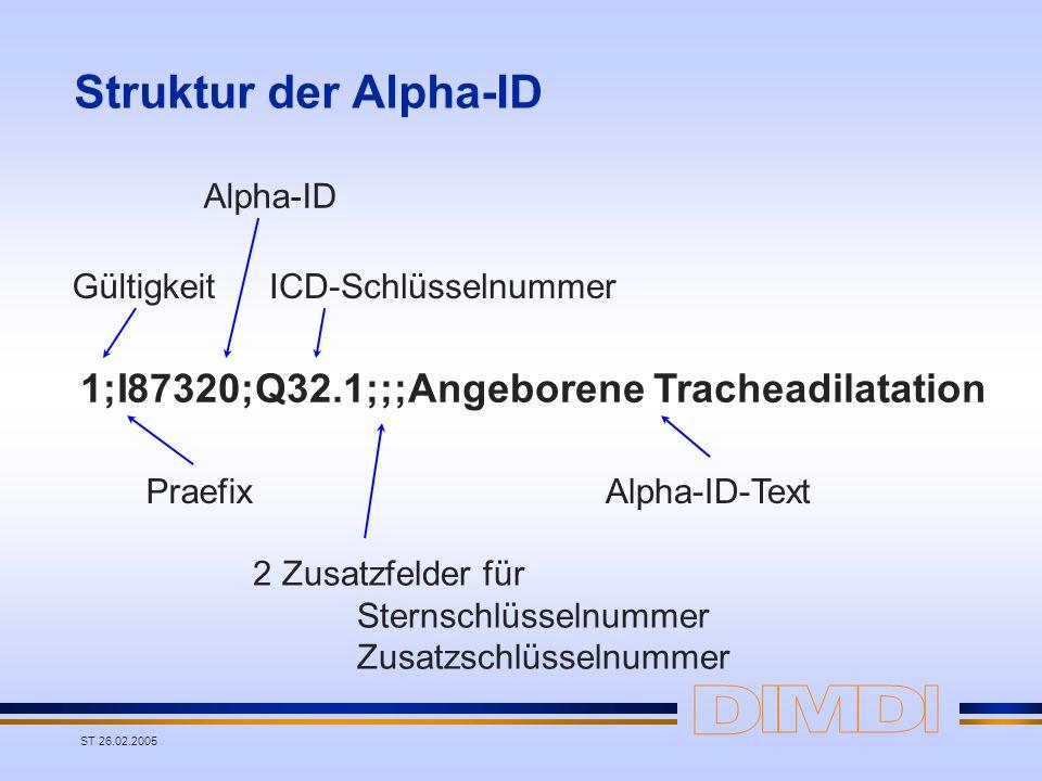 Struktur der Alpha-ID 1;I87320;Q32.1;;;Angeborene Tracheadilatation