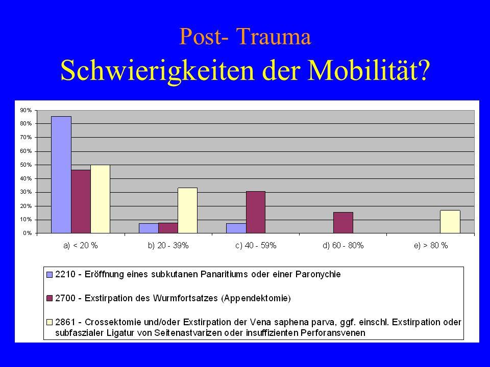 Post- Trauma Schwierigkeiten der Mobilität