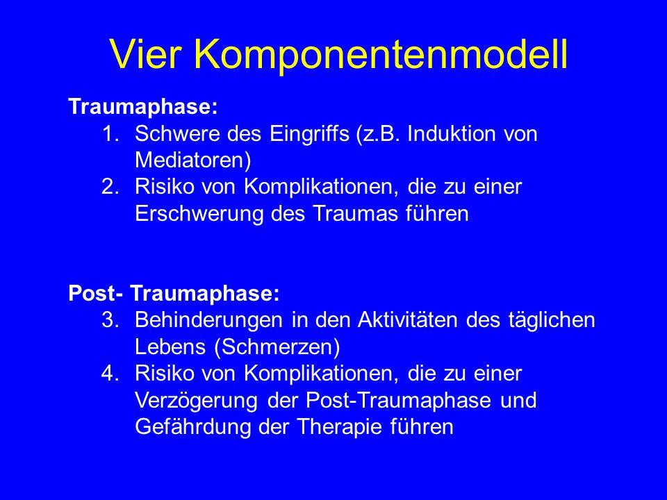Vier Komponentenmodell