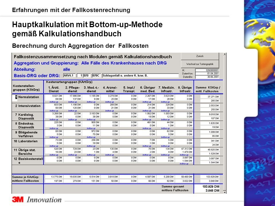 Hauptkalkulation mit Bottom-up-Methode gemäß Kalkulationshandbuch