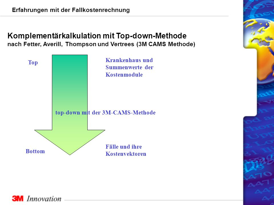 Komplementärkalkulation mit Top-down-Methode nach Fetter, Averill, Thompson und Vertrees (3M CAMS Methode)