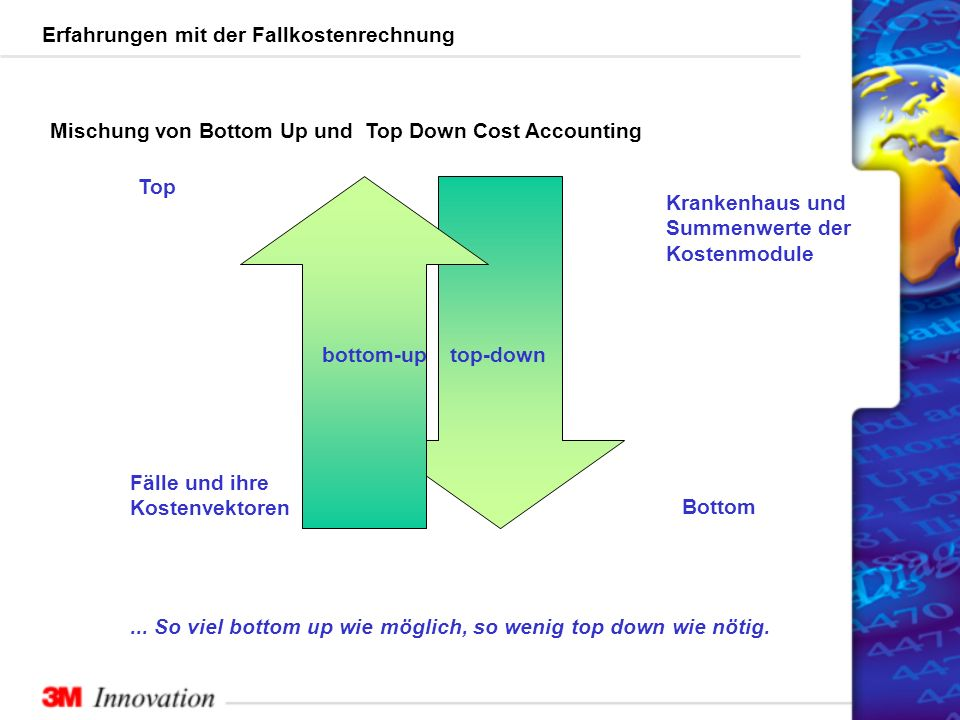 Mischung von Bottom Up und Top Down Cost Accounting