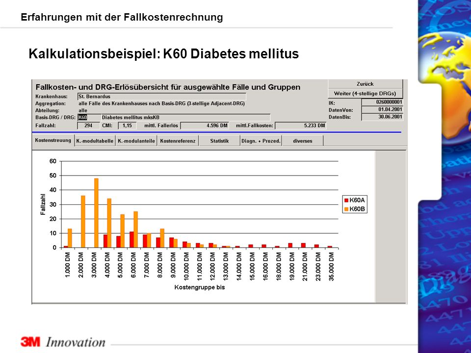 Kalkulationsbeispiel: K60 Diabetes mellitus