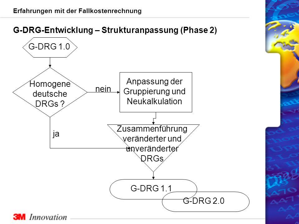 G-DRG-Entwicklung – Strukturanpassung (Phase 2)