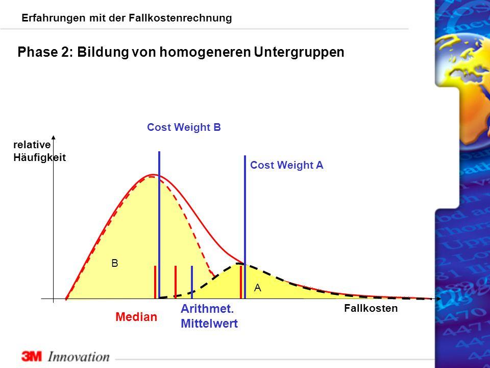 Phase 2: Bildung von homogeneren Untergruppen