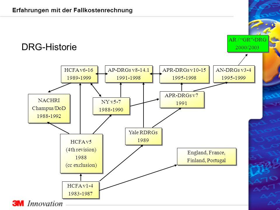 DRG-Historie AR / GR -DRG 2000/2003 NACHRI Champus/DoD 1988-1992