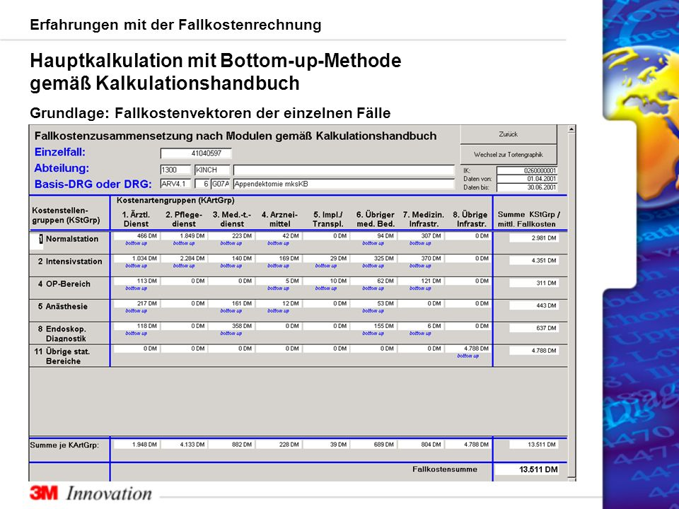 Hauptkalkulation mit Bottom-up-Methode gemäß Kalkulationshandbuch