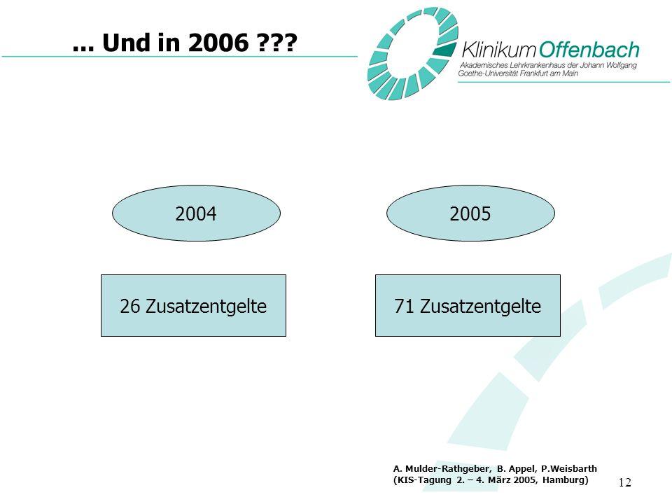 ... Und in 2006 2004 2005 26 Zusatzentgelte 71 Zusatzentgelte