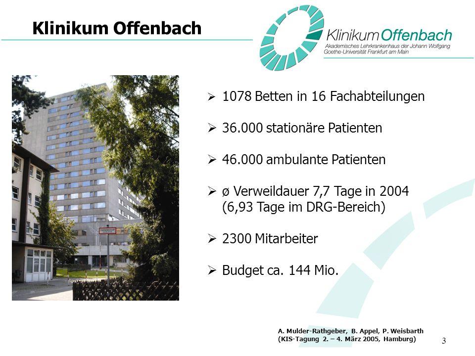 Klinikum Offenbach 36.000 stationäre Patienten