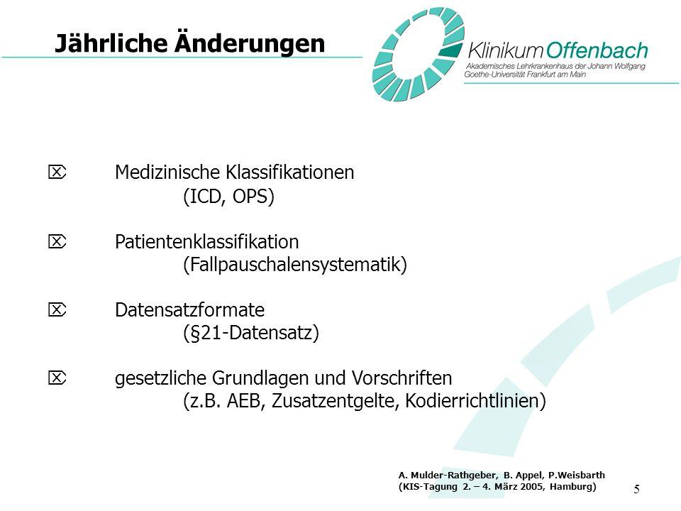 Jährliche Änderungen Medizinische Klassifikationen (ICD, OPS)