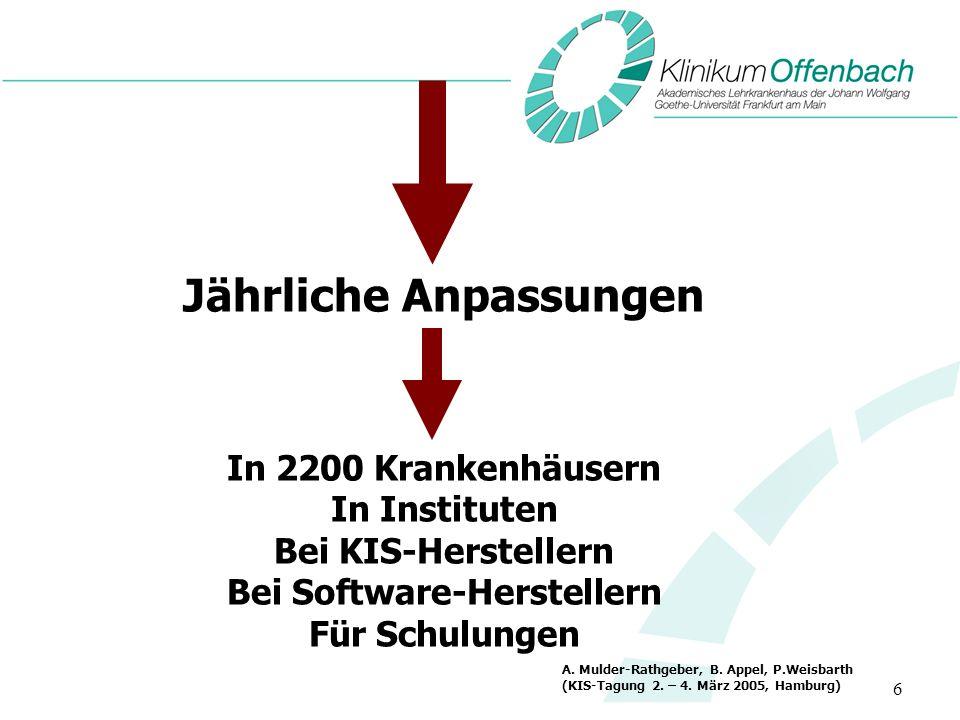 Jährliche Anpassungen In 2200 Krankenhäusern In Instituten Bei KIS-Herstellern Bei Software-Herstellern Für Schulungen