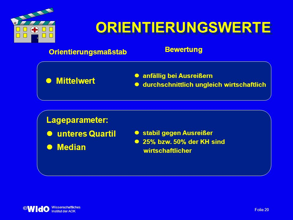 ORIENTIERUNGSWERTE  Mittelwert Lageparameter:  unteres Quartil