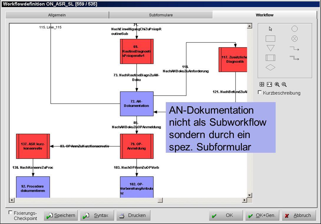 AN-Dokumentation nicht als Subworkflow sondern durch ein spez