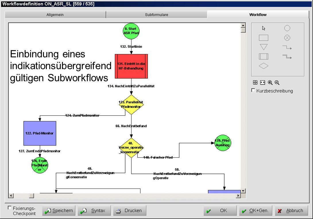 Einbindung eines indikationsübergreifend gültigen Subworkflows