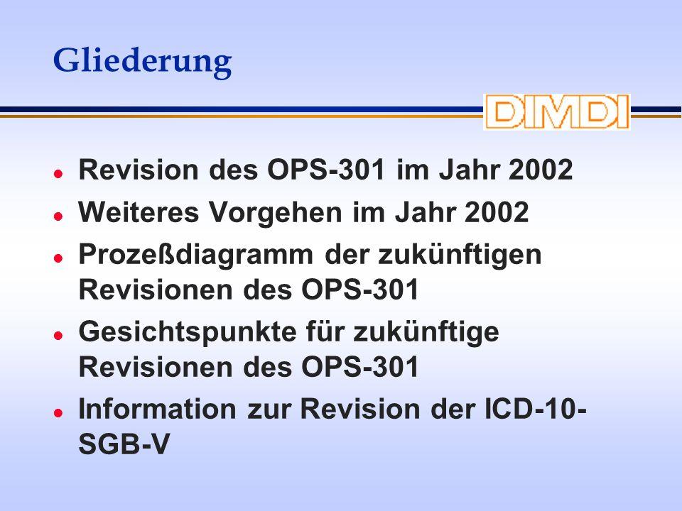 Gliederung Revision des OPS-301 im Jahr 2002