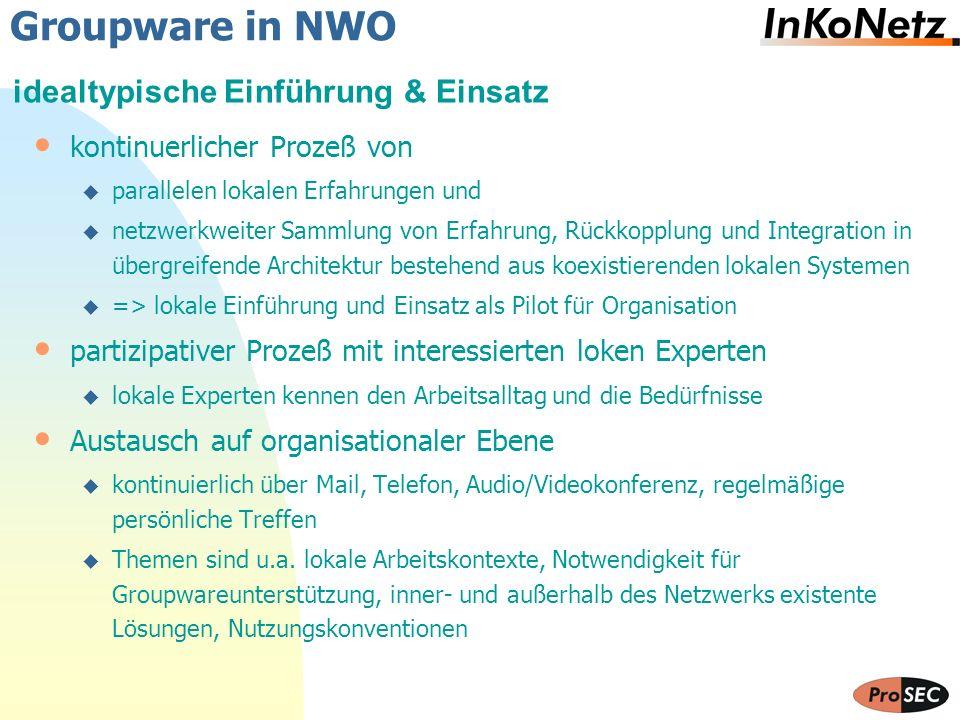 Groupware in NWO idealtypische Einführung & Einsatz