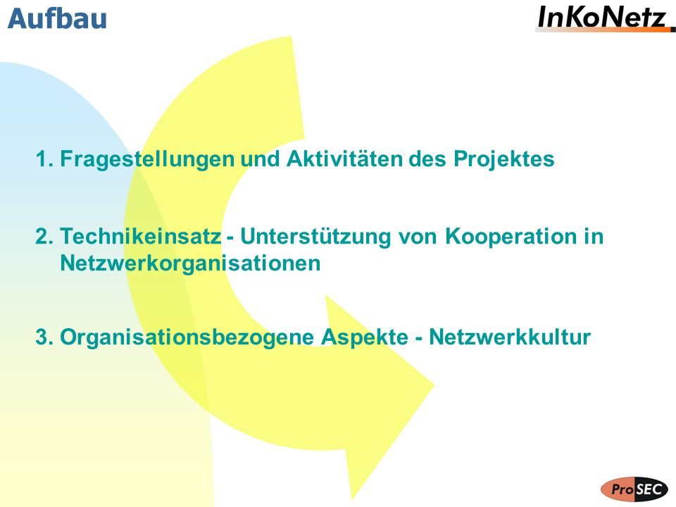 Aufbau 1. Fragestellungen und Aktivitäten des Projektes