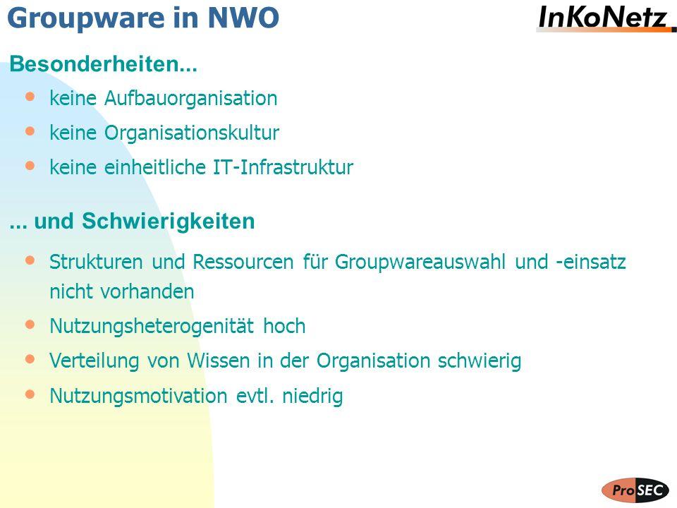 Groupware in NWO Besonderheiten... ... und Schwierigkeiten