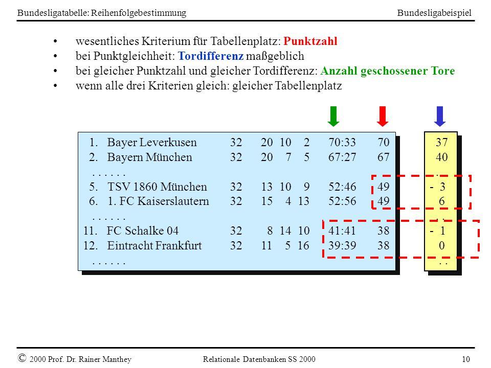Bundesligatabelle: Reihenfolgebestimmung