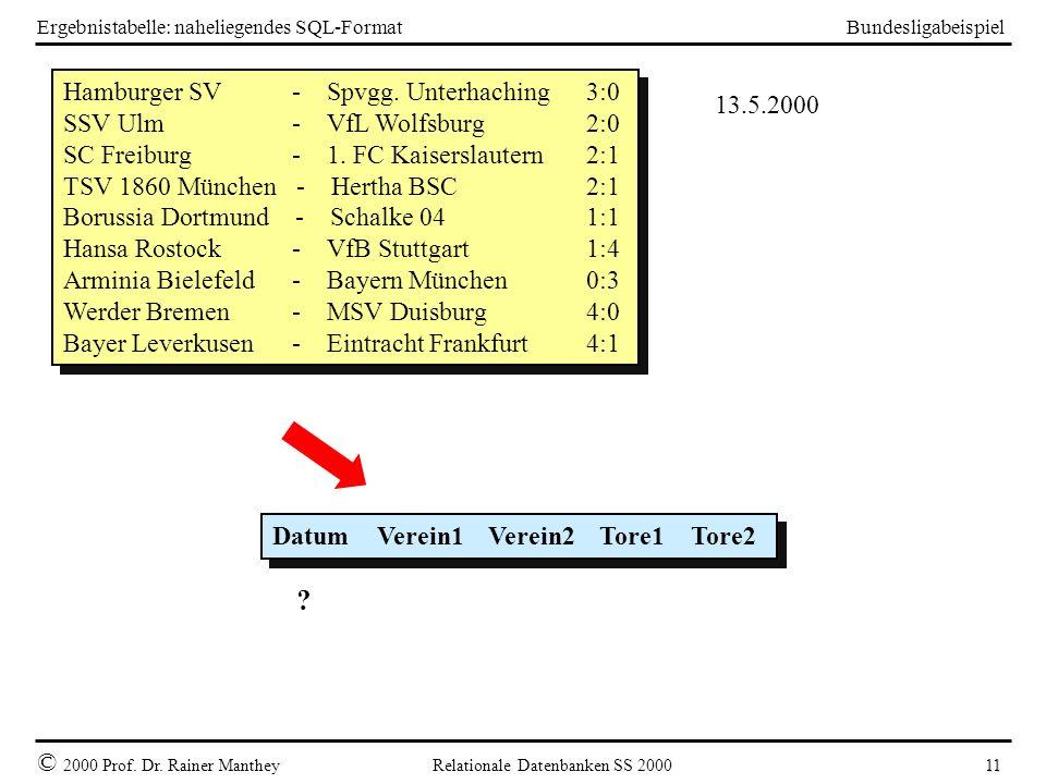 Ergebnistabelle: naheliegendes SQL-Format