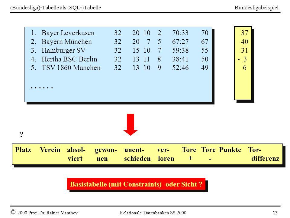 (Bundesliga)-Tabelle als (SQL-)Tabelle
