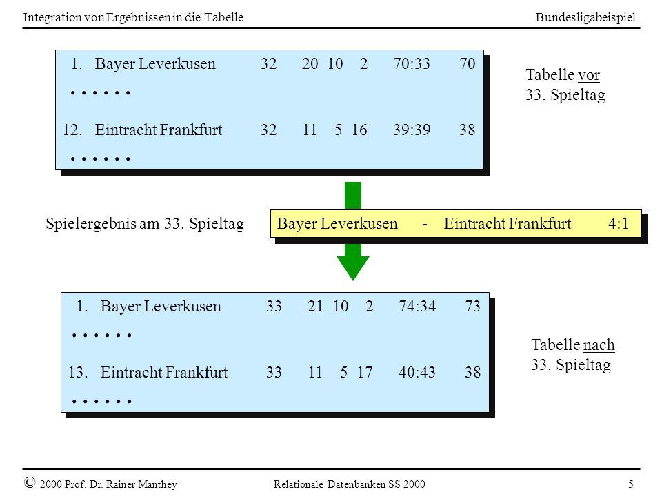 Integration von Ergebnissen in die Tabelle
