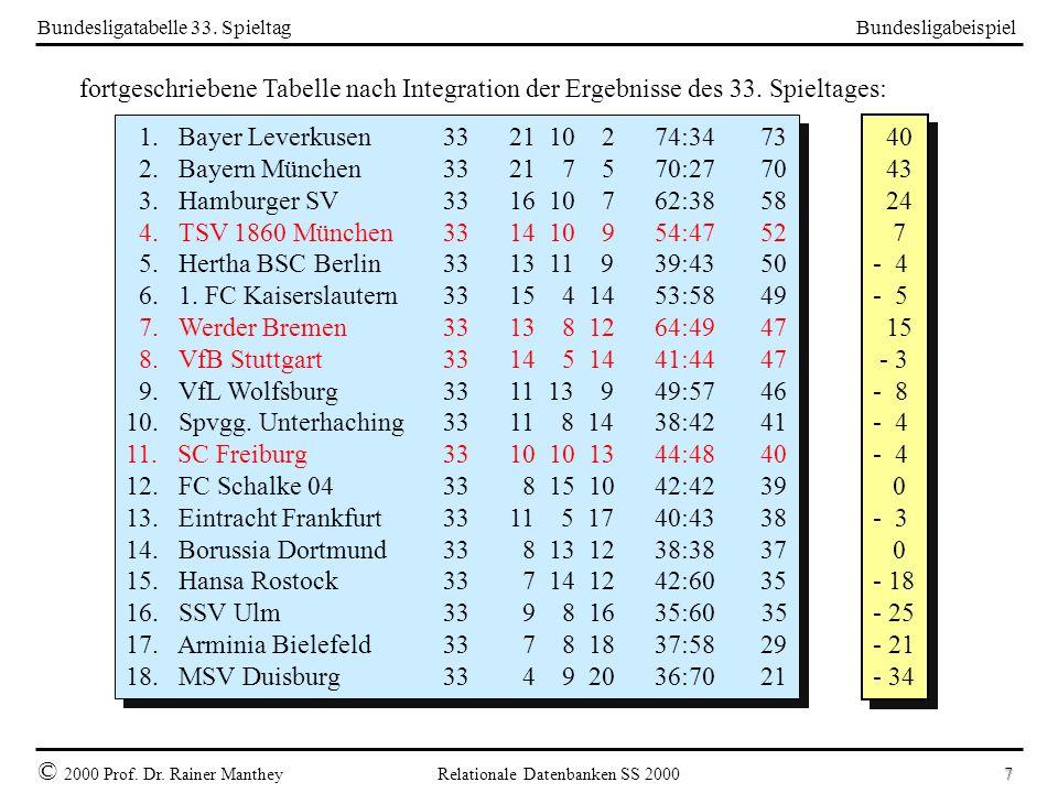 Bundesligatabelle 33. Spieltag