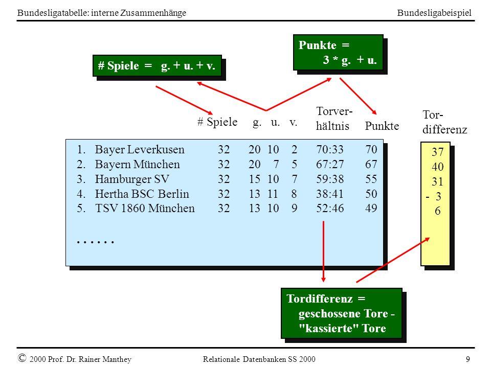 Bundesligatabelle: interne Zusammenhänge