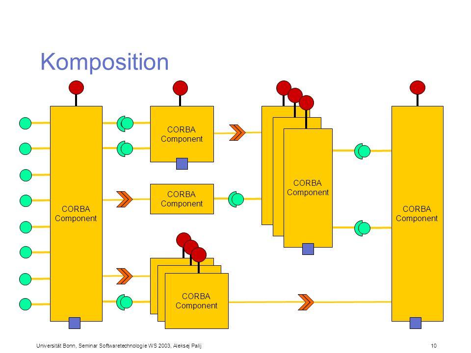 Komposition CORBA Component CORBA Component CORBA Component CORBA