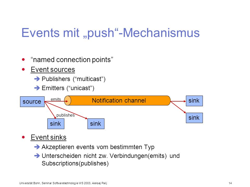 "Events mit ""push -Mechanismus"