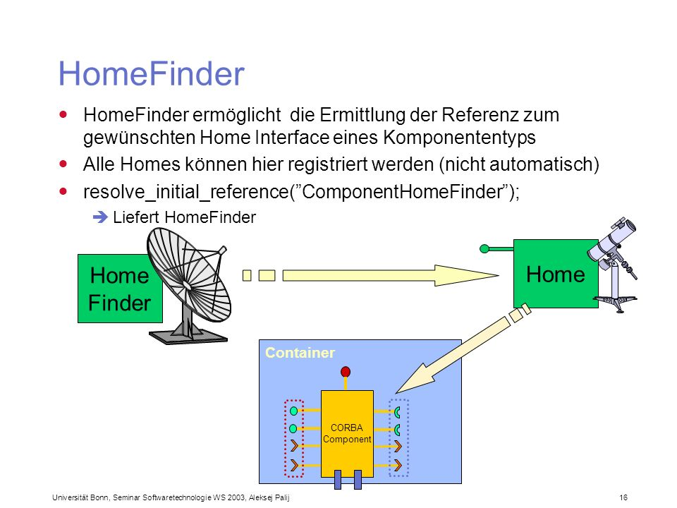 HomeFinder Home Home Finder