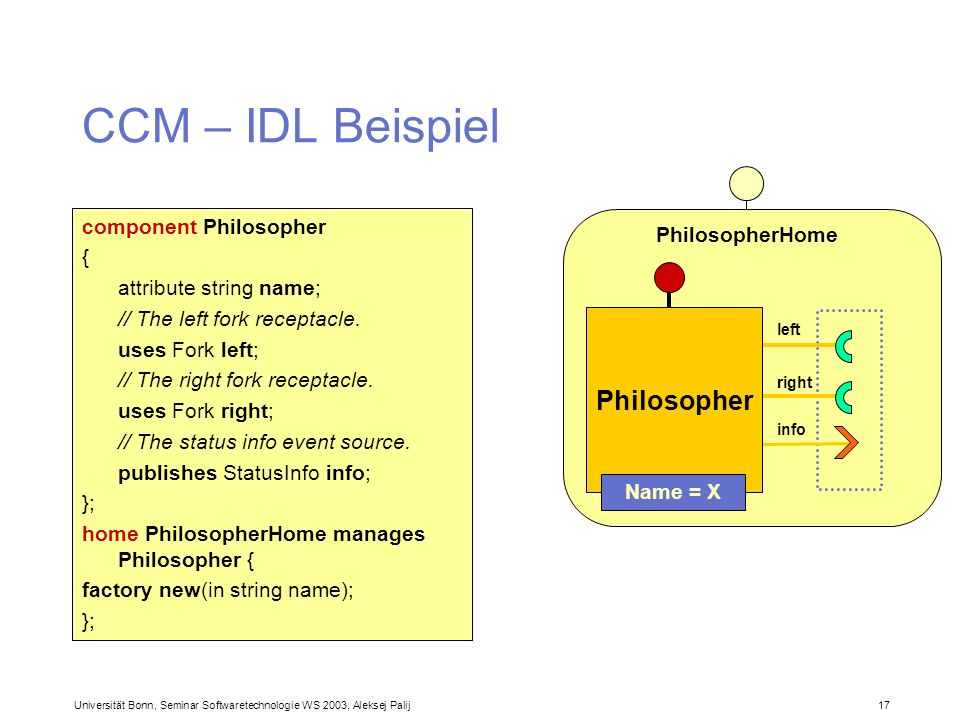 CCM – IDL Beispiel Philosopher component Philosopher PhilosopherHome {