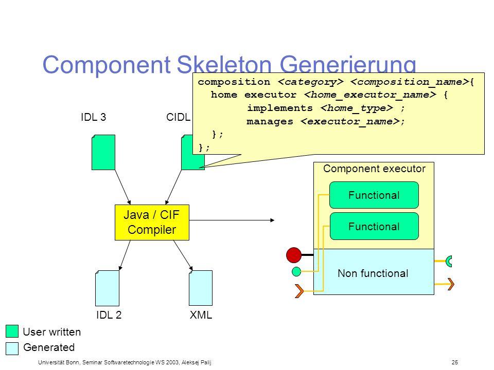 Component Skeleton Generierung