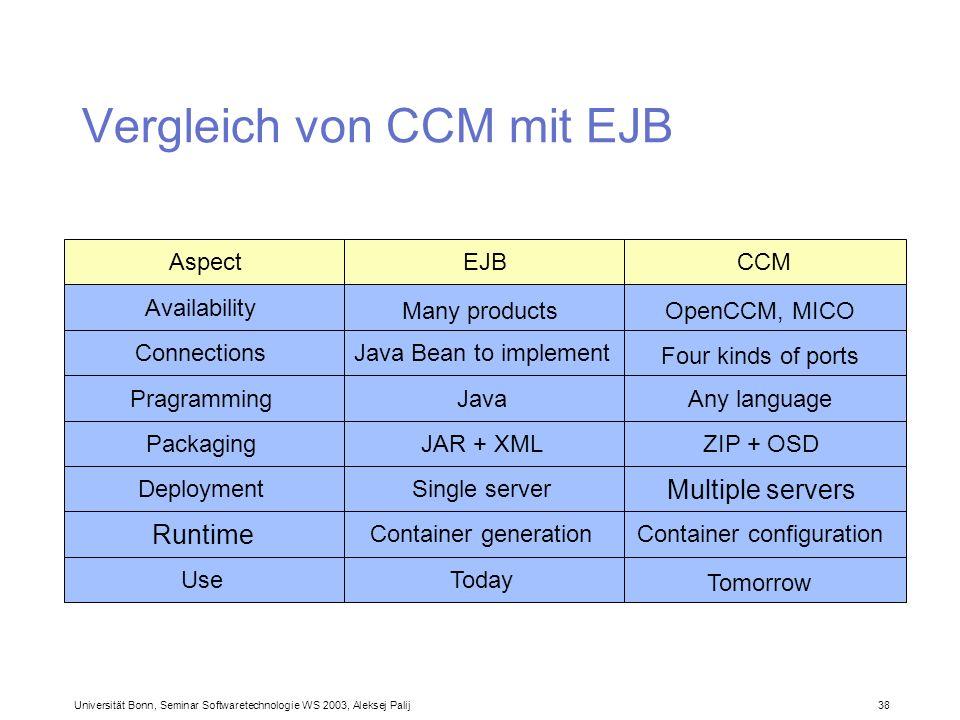 Vergleich von CCM mit EJB