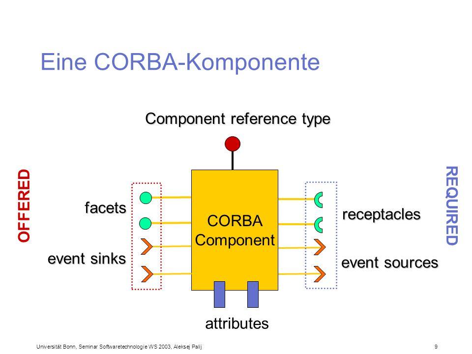 Eine CORBA-Komponente