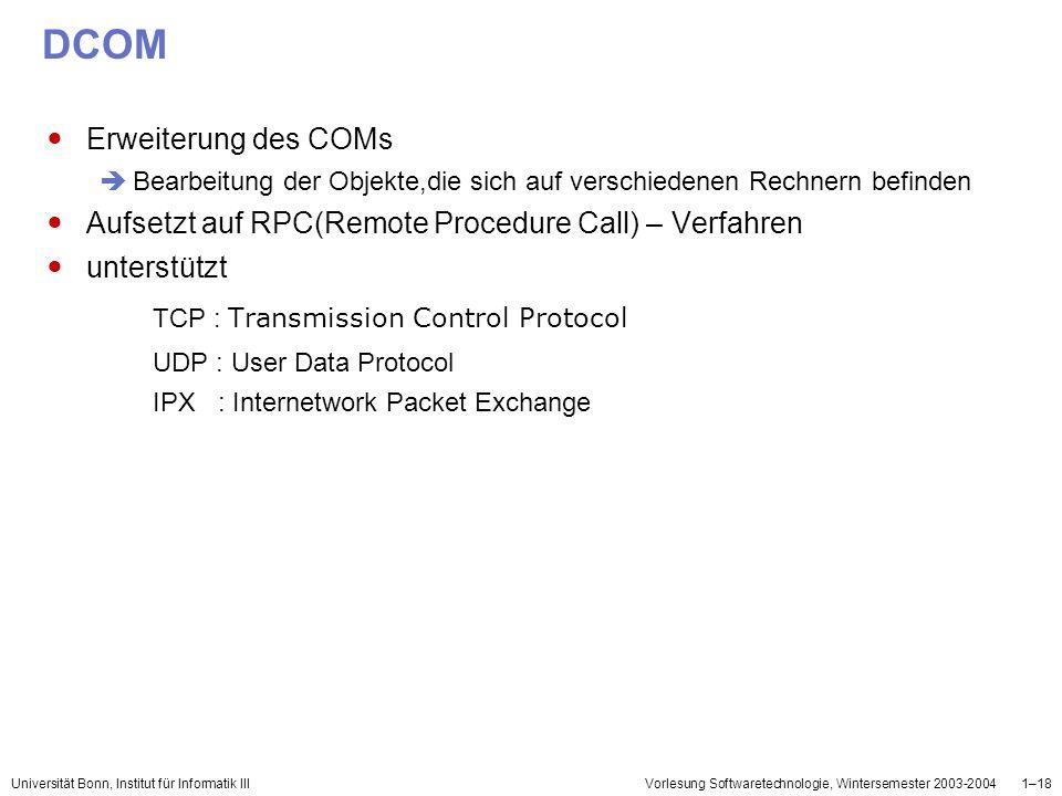 DCOM TCP : Transmission Control Protocol Erweiterung des COMs