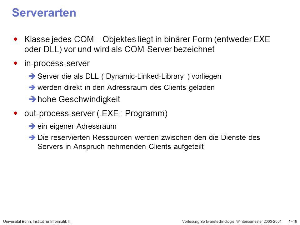 Serverarten Klasse jedes COM – Objektes liegt in binärer Form (entweder EXE oder DLL) vor und wird als COM-Server bezeichnet.