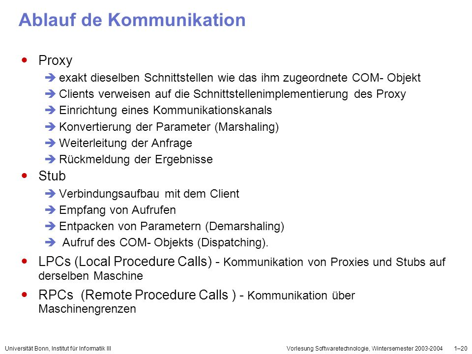 Ablauf de Kommunikation