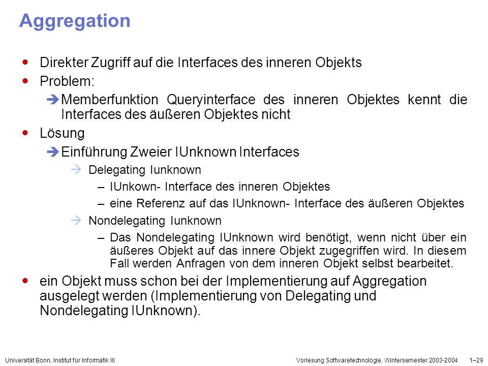 Aggregation Direkter Zugriff auf die Interfaces des inneren Objekts