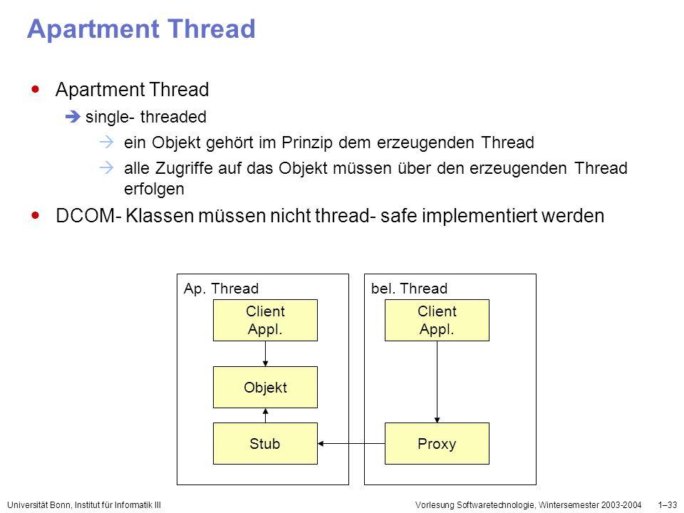Apartment Thread Apartment Thread