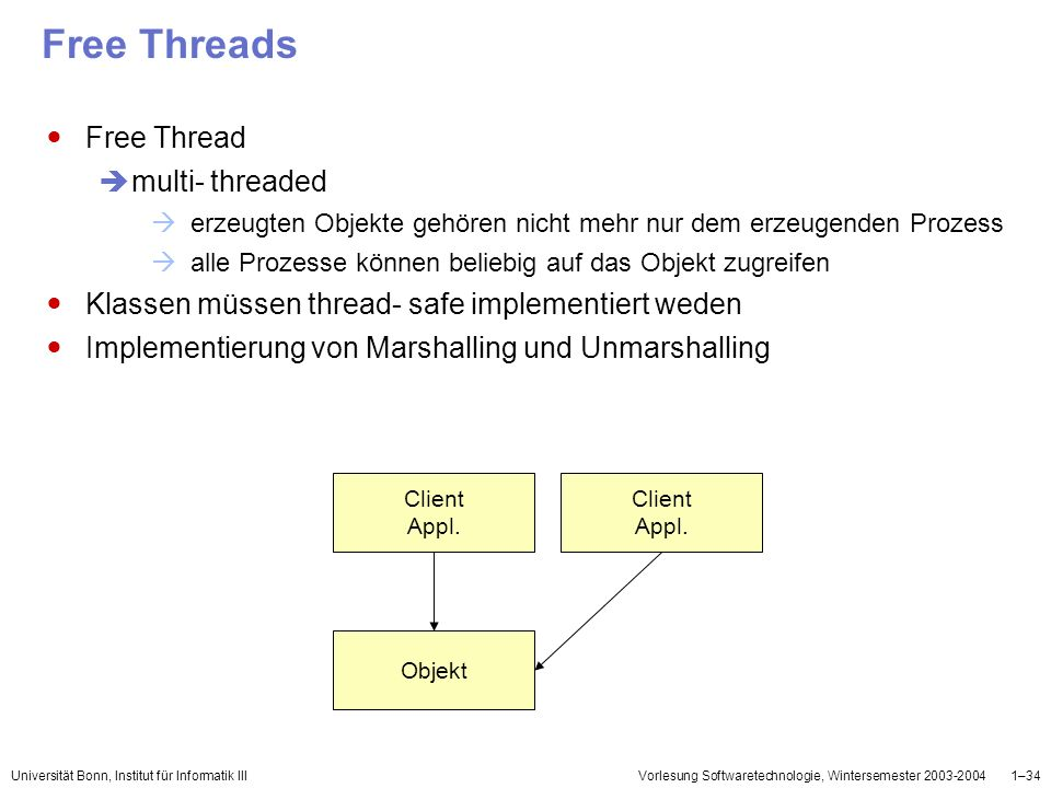 Free Threads Free Thread multi- threaded