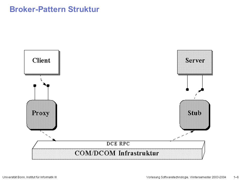 Broker-Pattern Struktur