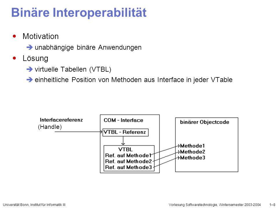 Binäre Interoperabilität