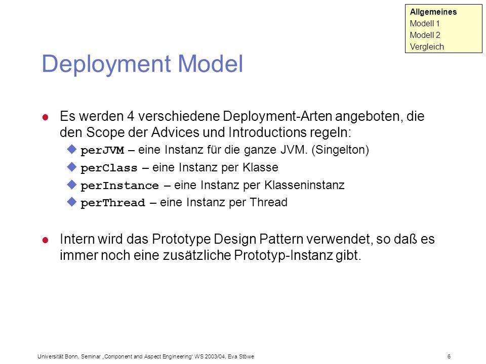 Allgemeines Modell 1. Modell 2. Vergleich. Deployment Model.