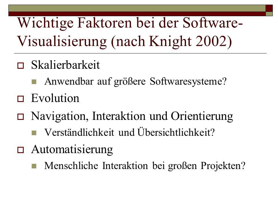 Wichtige Faktoren bei der Software-Visualisierung (nach Knight 2002)