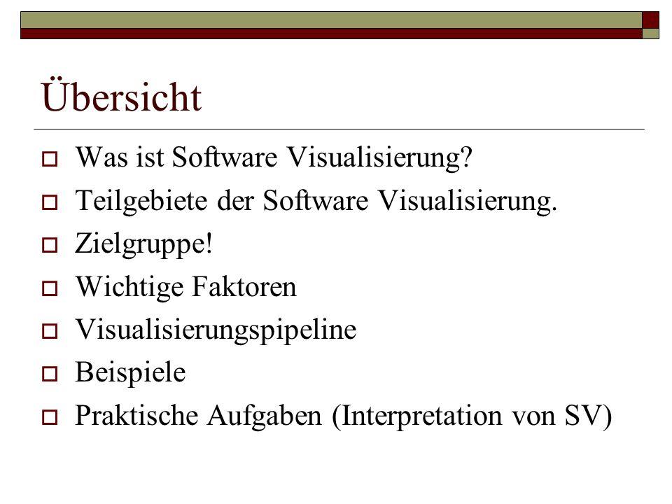 Übersicht Was ist Software Visualisierung